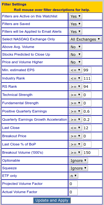 Cup and Handle Chart Pattern Watchlist Filters